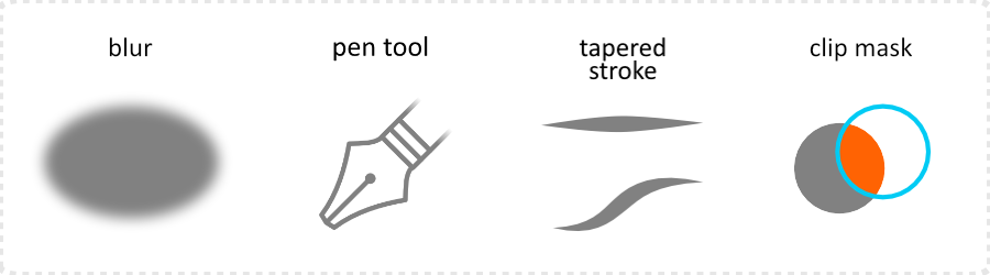2Dgameartguru - facial shading - tools