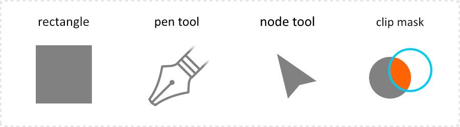 2dgameartguru - breaking down a 3D pattern - tools