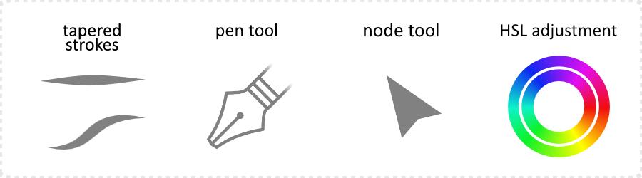 2dgameartguru - torn and blown effect - tools