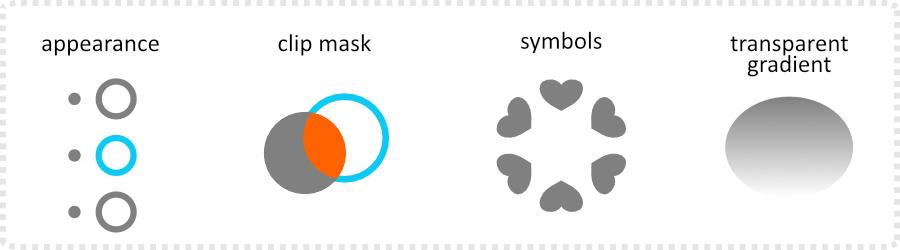 2dgameartguru - circular pattern tools